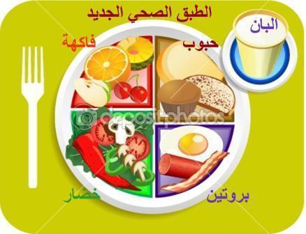 كيفية اتباع نظام غذائي صحي