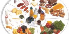 عناصر التغذية السليمة