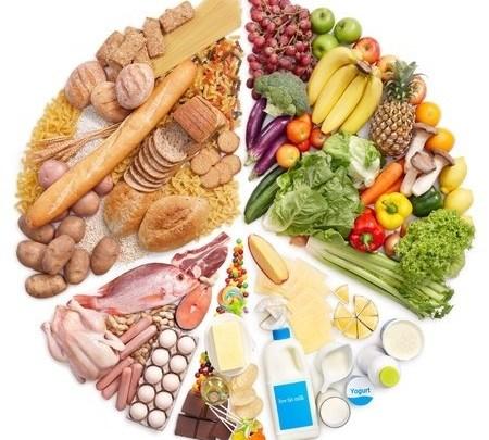 كيف أتبع نظام غذائي صحي ؟