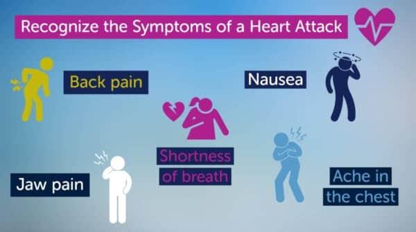 جلطة القلب e1615736829928 - اعراض جلطة القلب والإسعافات الأولية عند ظهورها