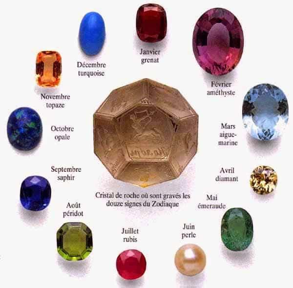 أجمل الأحجار الكريمة