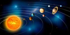 ما هو ترتيب الكواكب حسب بعدها عن الشمس؟