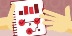 ما هو التحليل الاستراتيجي و ما اهميته؟
